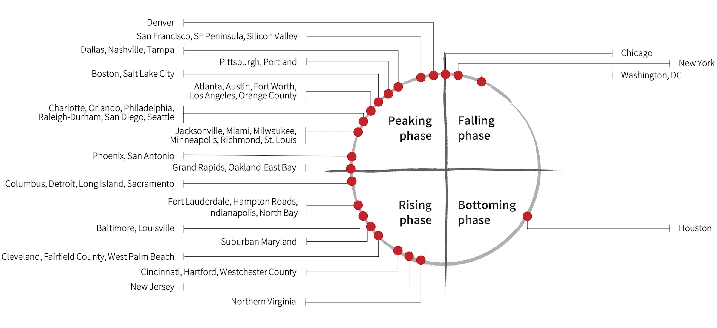 JLL Office Outlook clock (image)